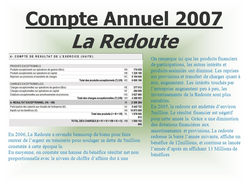 Compte Annuel 2007 La Redoute