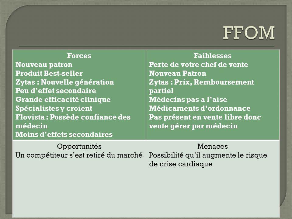 FFOM Forces Nouveau patron Produit Best-seller