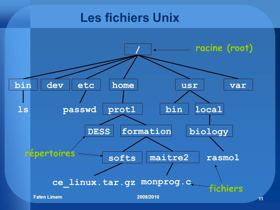 Les fichiers Unix / racine (root) bin dev etc home usr var ls passwd
