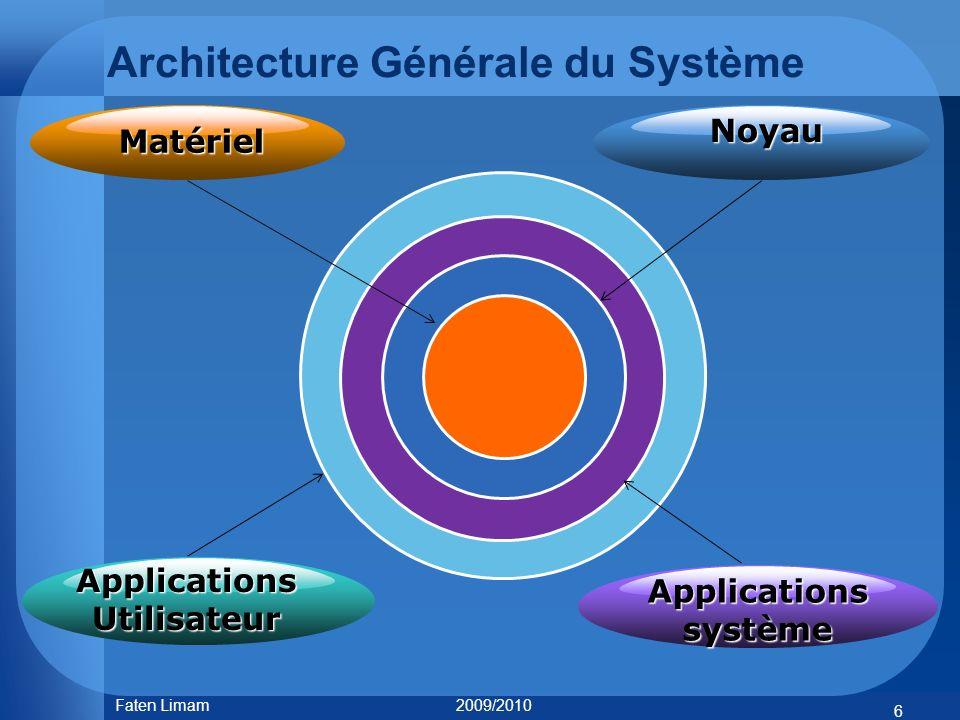 Architecture Générale du Système