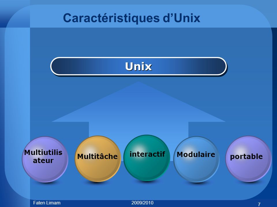 Caractéristiques d'Unix