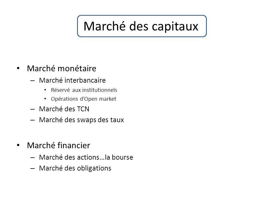 Marché des capitaux Marché monétaire Marché financier