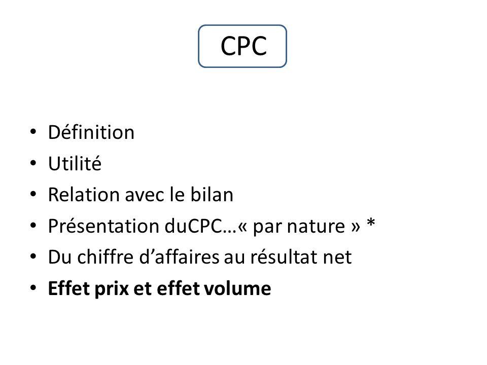 CPC Définition Utilité Relation avec le bilan