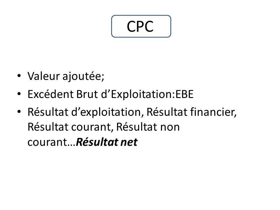 CPC Valeur ajoutée; Excédent Brut d'Exploitation:EBE