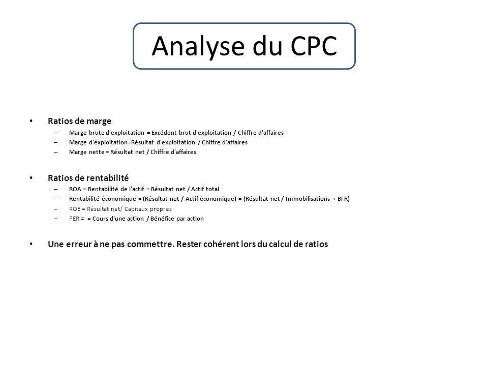 Analyse du CPC Ratios de marge Ratios de rentabilité