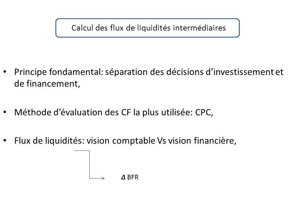 Calcul des flux de liquidités intermédiaires