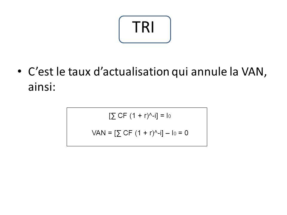 TRI C'est le taux d'actualisation qui annule la VAN, ainsi: