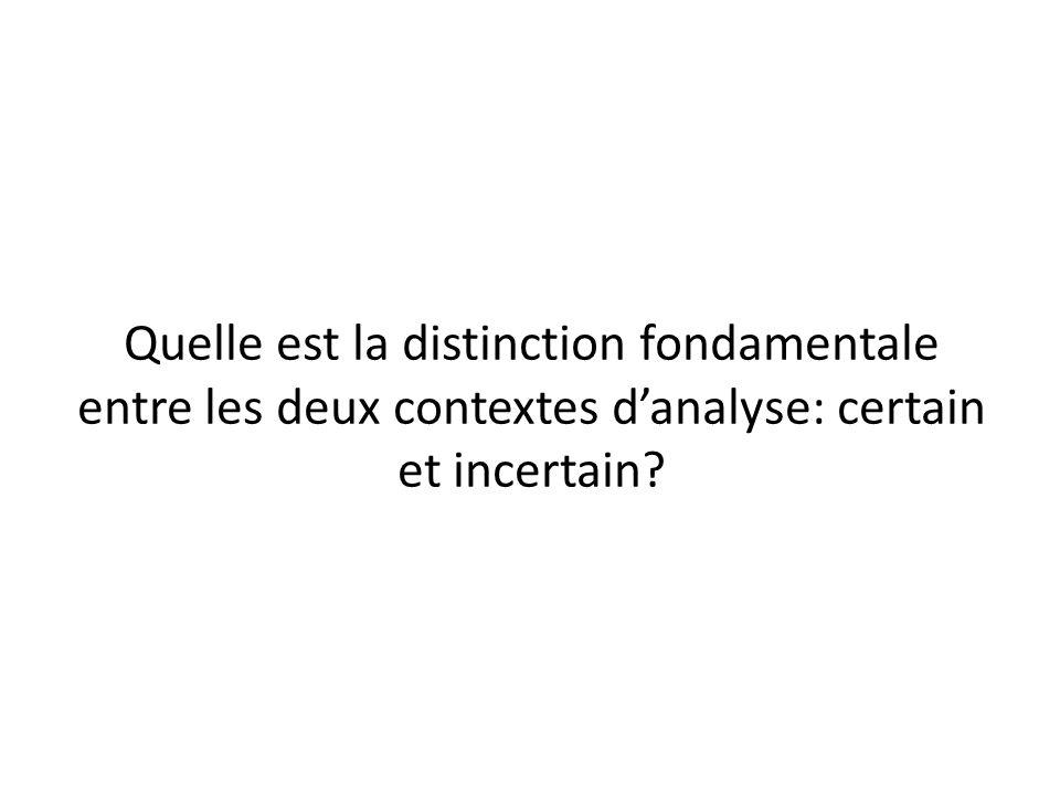 Quelle est la distinction fondamentale entre les deux contextes d'analyse: certain et incertain