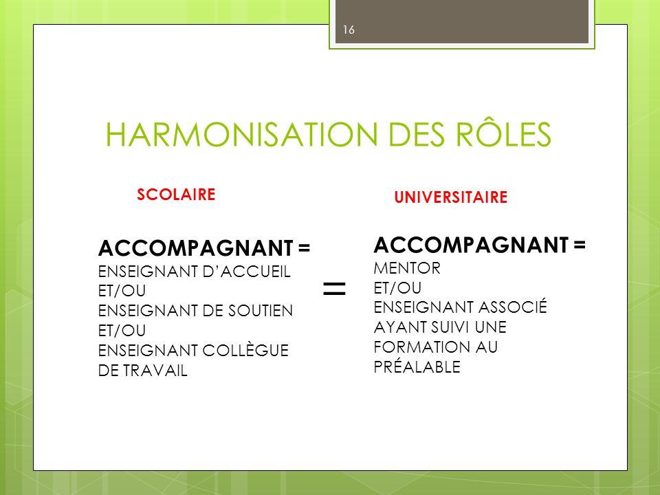 HARMONISATION DES RÔLES