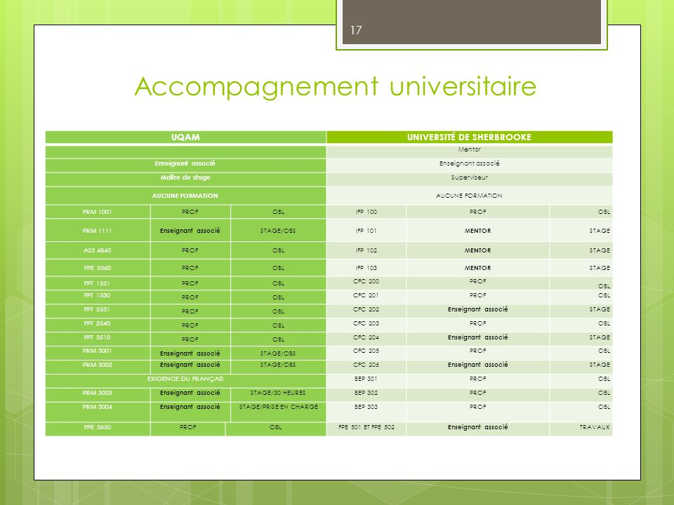 Accompagnement universitaire