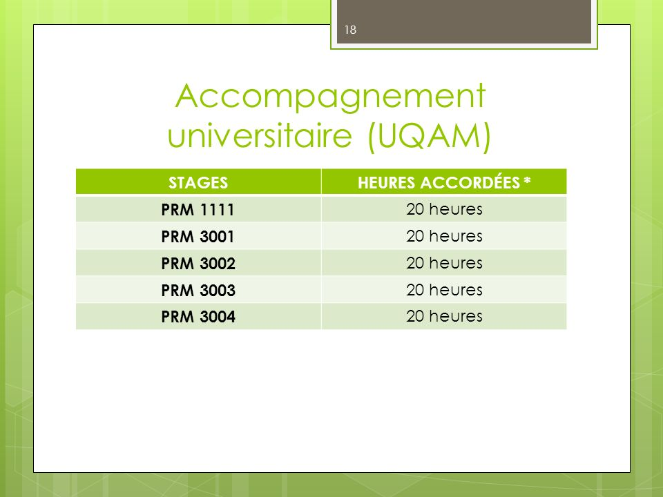 Accompagnement universitaire (UQAM)