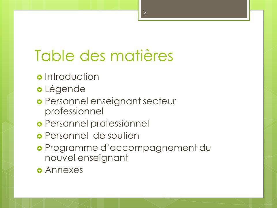 Table des matières Introduction Légende