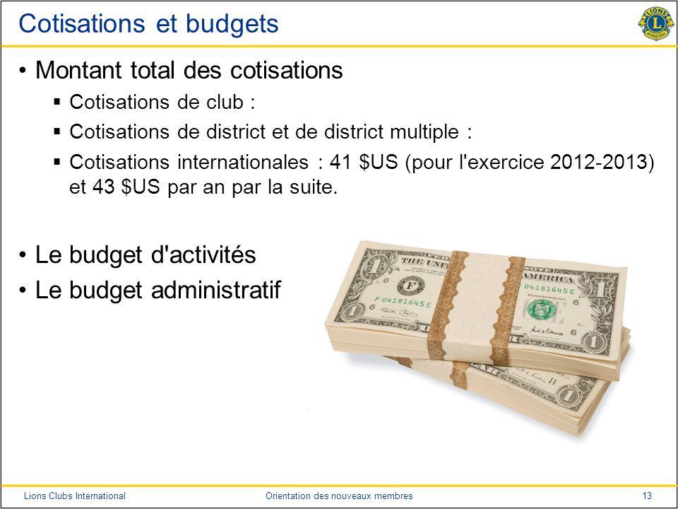 Cotisations et budgets