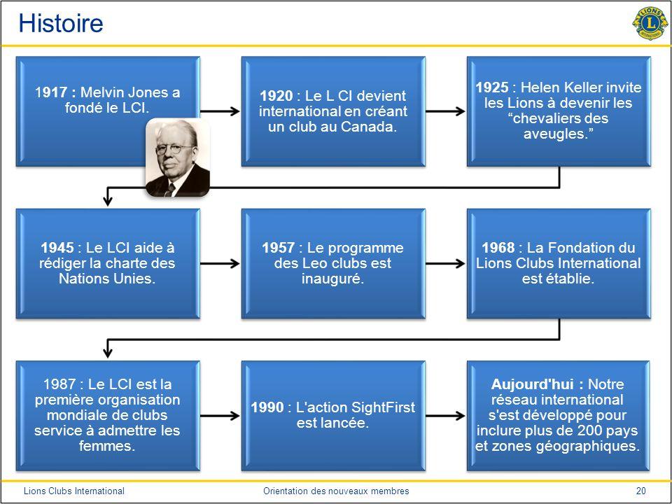 Histoire 1917 : Melvin Jones a fondé le LCI.
