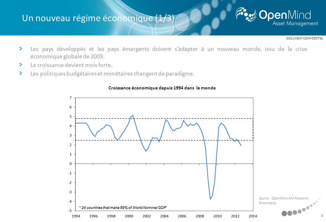 Croissance économique depuis 1994 dans le monde