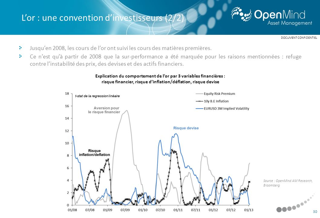 L'or : une convention d'investisseurs (2/2)