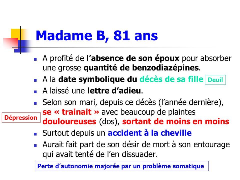 Madame B, 81 ans A profité de l'absence de son époux pour absorber une grosse quantité de benzodiazépines.