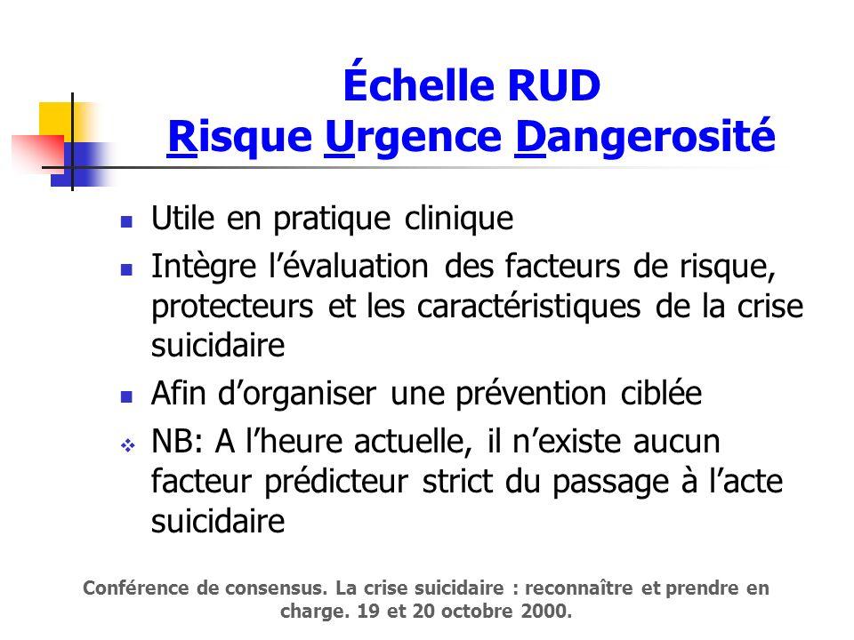 Échelle RUD Risque Urgence Dangerosité