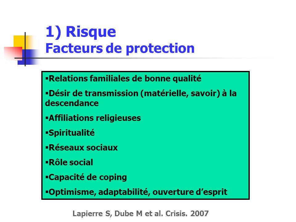 1) Risque Facteurs de protection