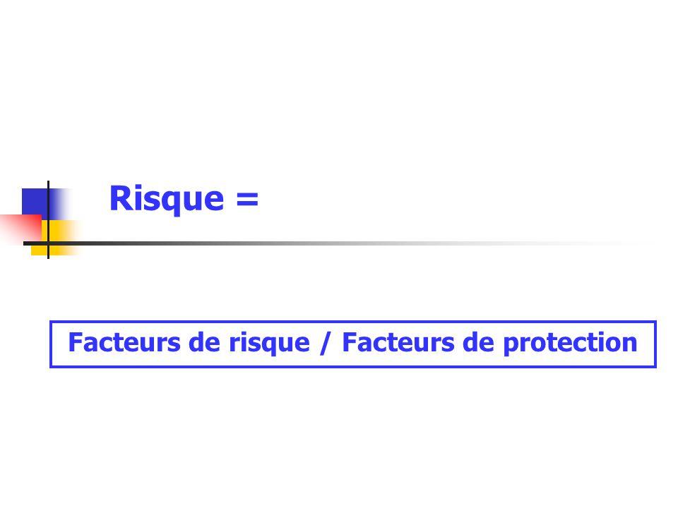 Facteurs de risque / Facteurs de protection