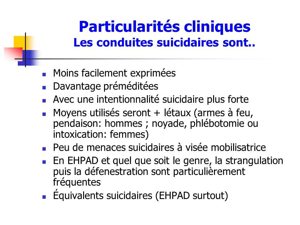 Particularités cliniques Les conduites suicidaires sont..