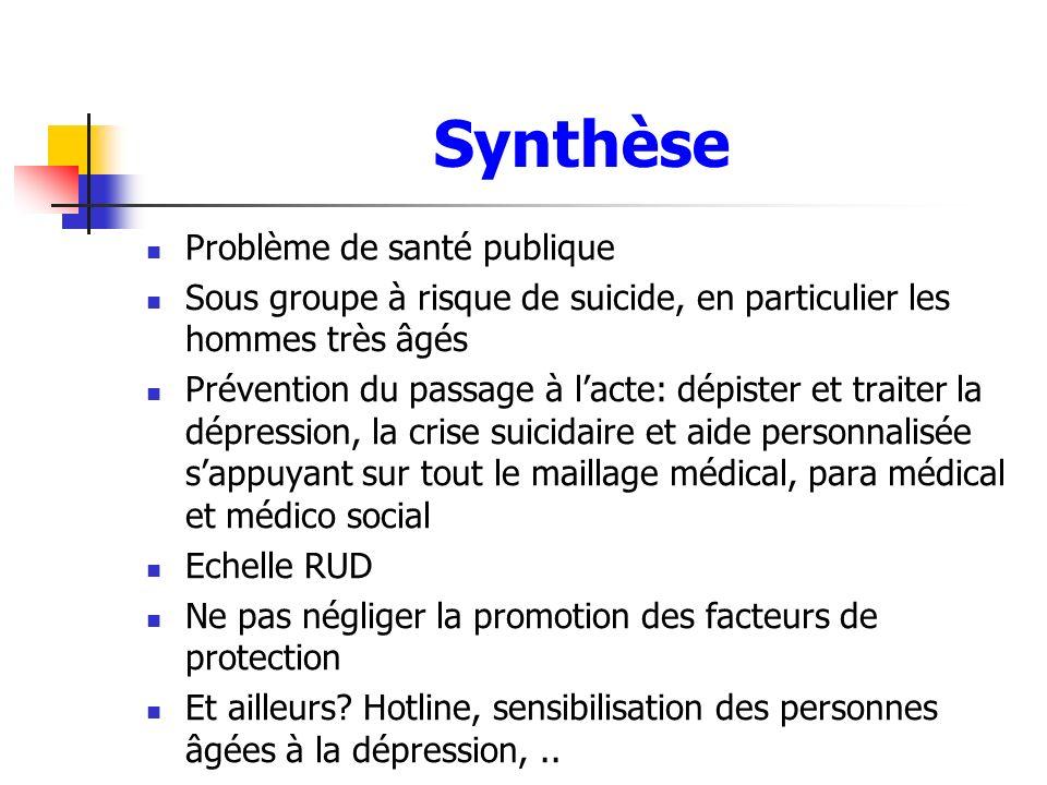 Synthèse Problème de santé publique