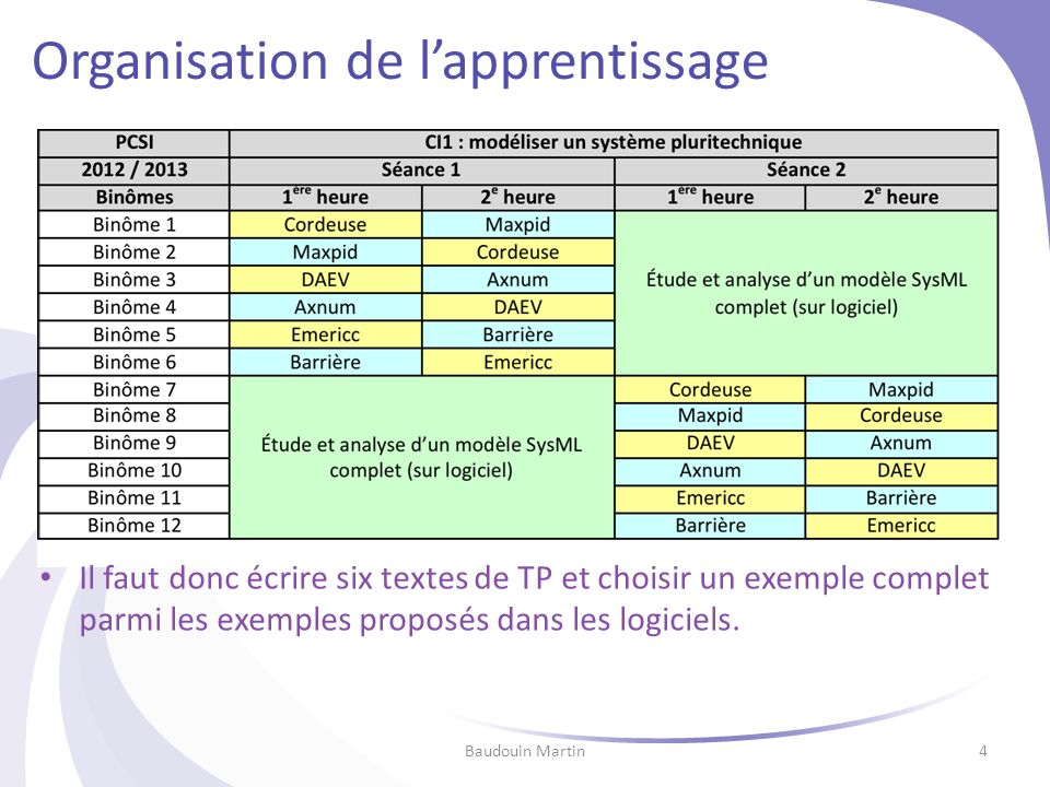 Organisation de l'apprentissage