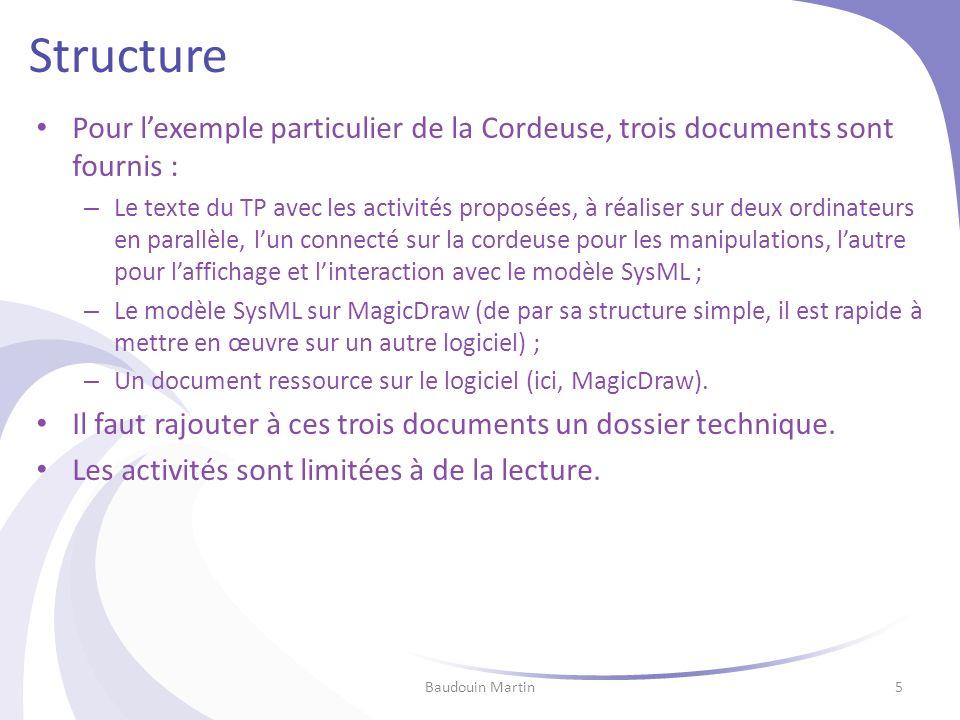 Structure Pour l'exemple particulier de la Cordeuse, trois documents sont fournis :