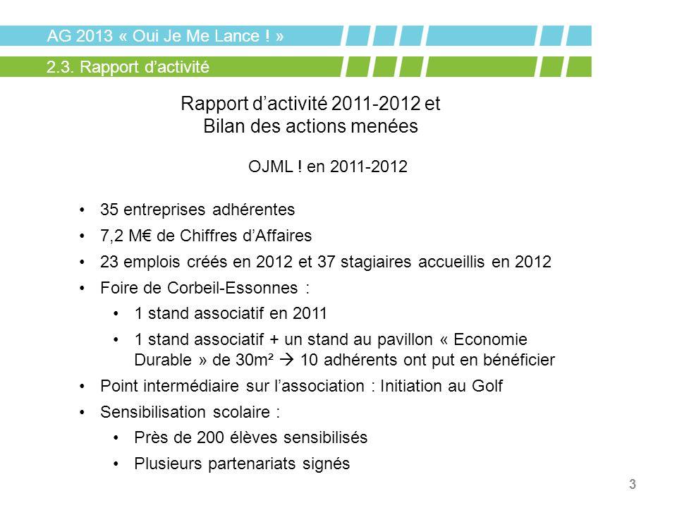 Rapport d'activité 2011-2012 et Bilan des actions menées