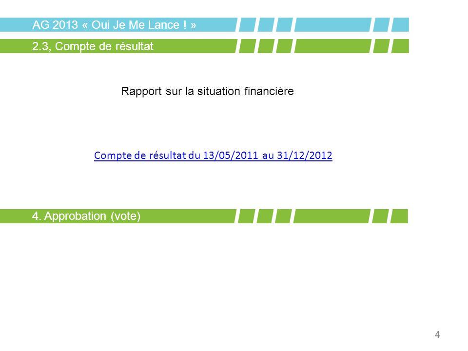 AG 2013 « Oui Je Me Lance ! » 2.3, Compte de résultat. Rapport sur la situation financière. Compte de résultat du 13/05/2011 au 31/12/2012.