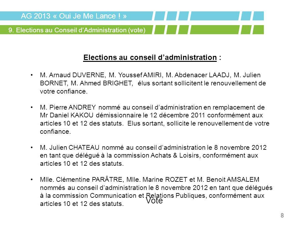 Elections au conseil d'administration :