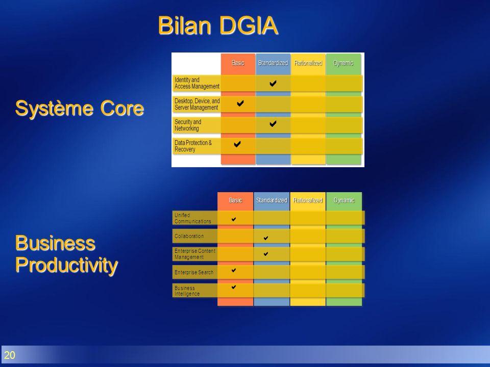 Bilan DGIA a Système Core a Business Productivity