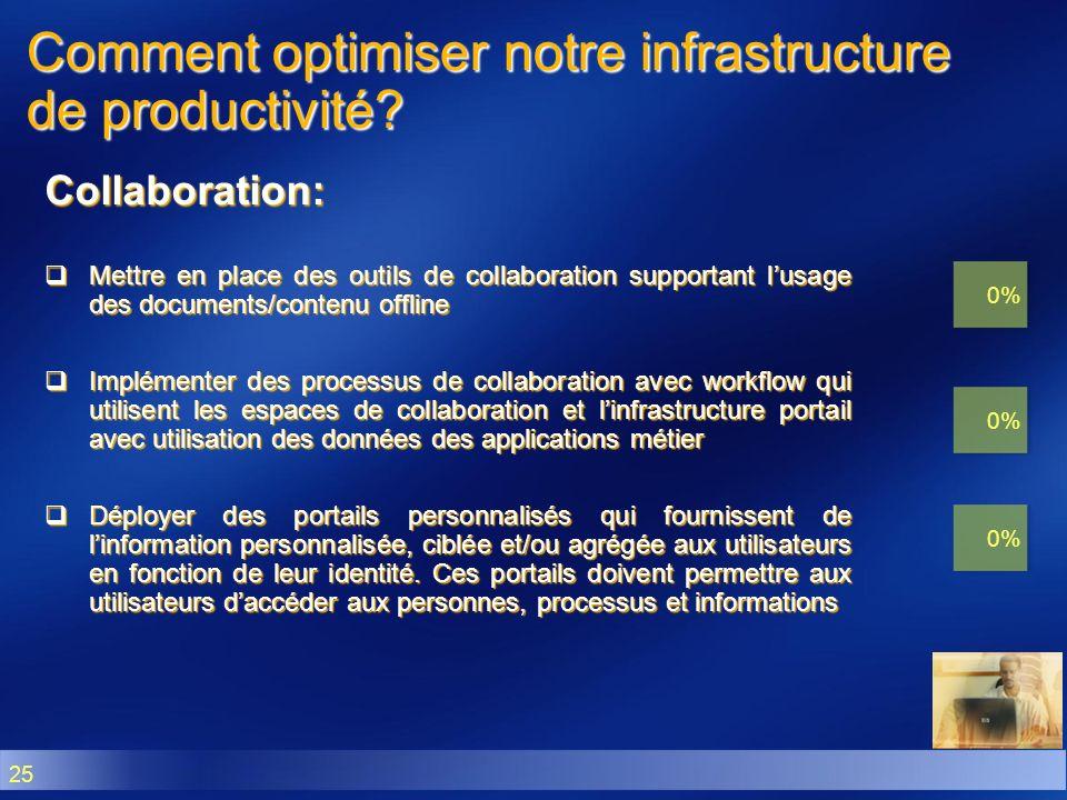 Comment optimiser notre infrastructure de productivité