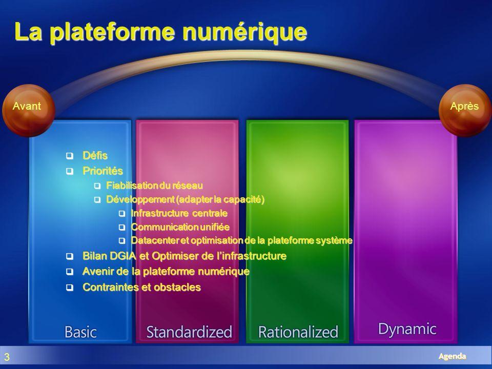 La plateforme numérique