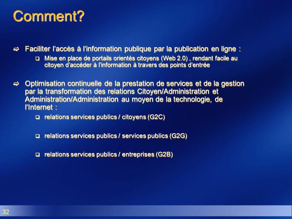 Comment Faciliter l'accès à l'information publique par la publication en ligne :