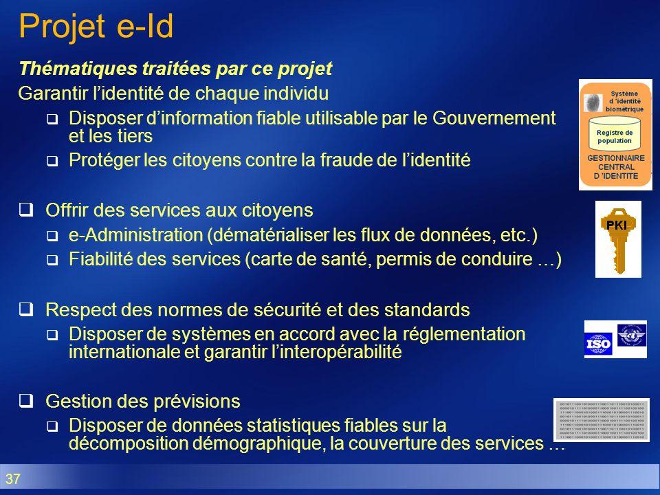 Projet e-Id Thématiques traitées par ce projet