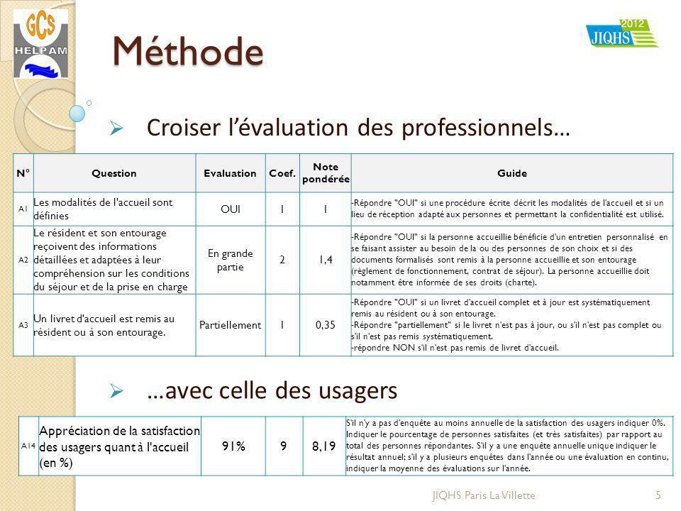 Méthode Croiser l'évaluation des professionnels…