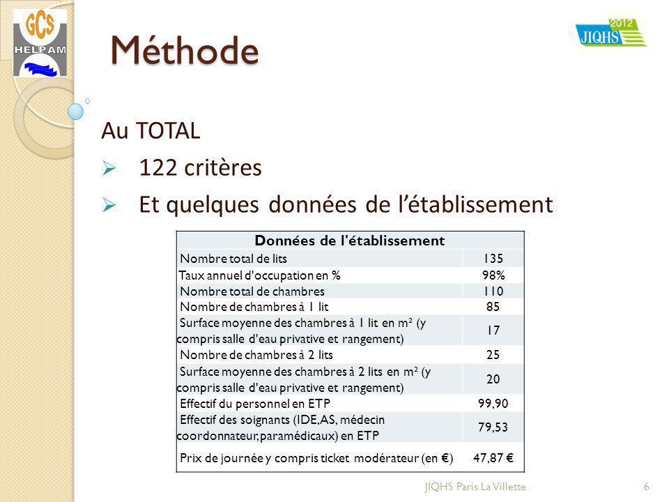 Au TOTAL 122 critères Et quelques données de l'établissement
