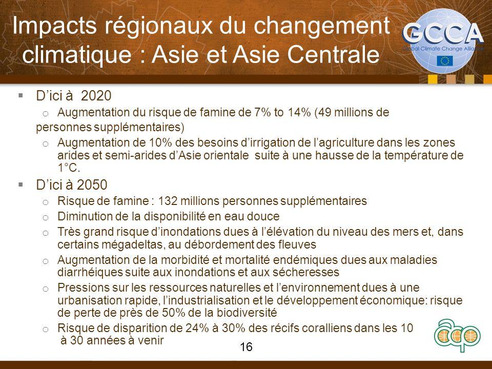 Impacts régionaux du changement climatique : Asie et Asie Centrale
