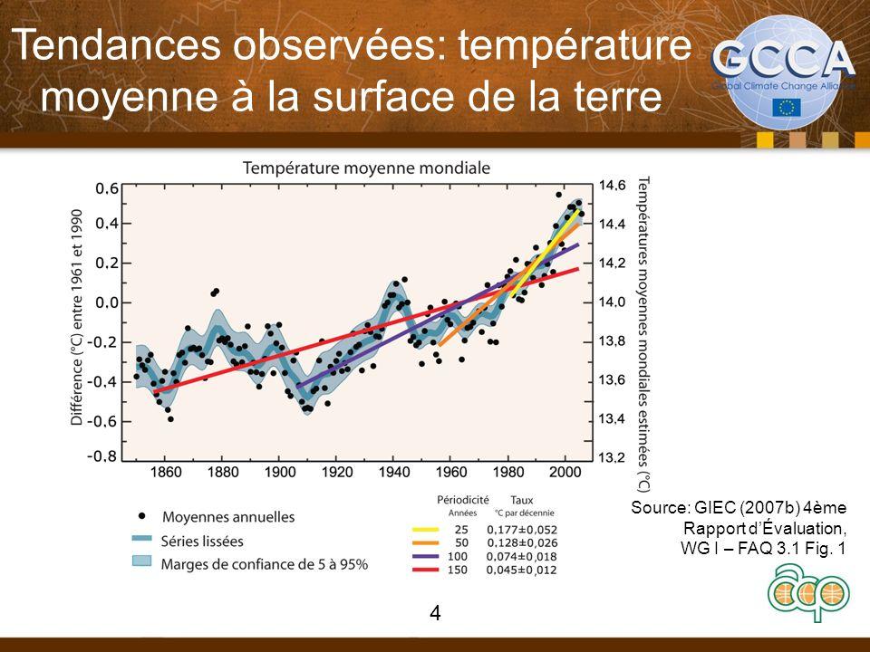Tendances observées: température moyenne à la surface de la terre