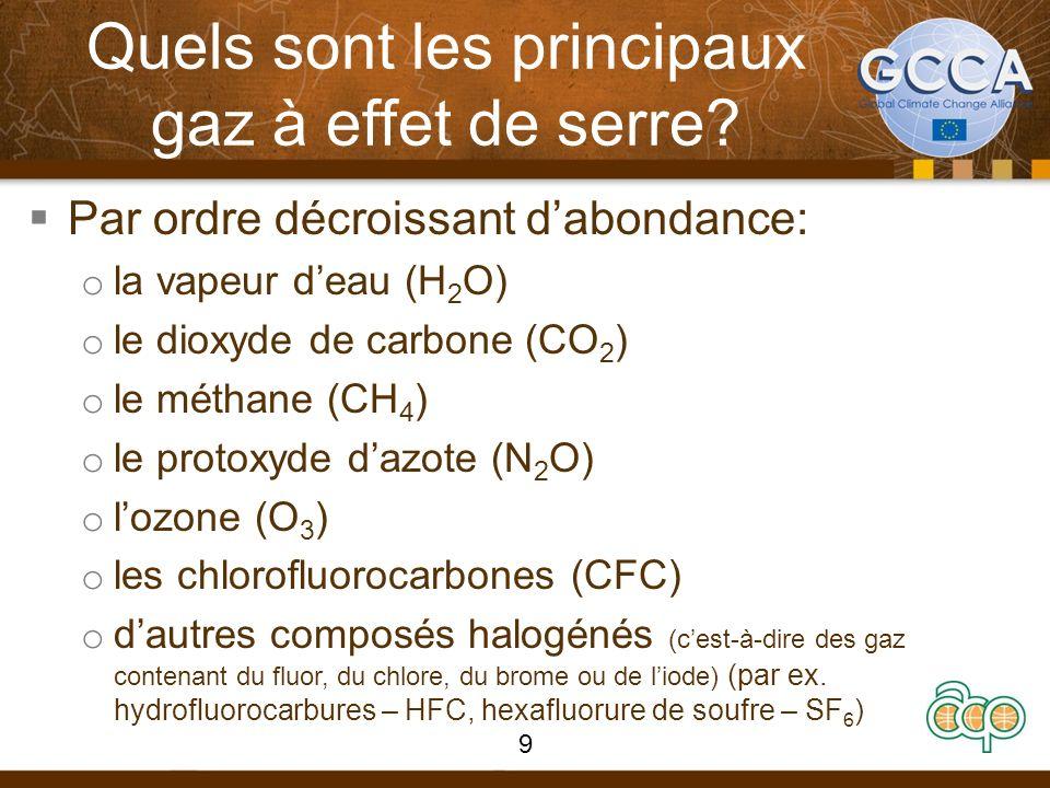 Quels sont les principaux gaz à effet de serre