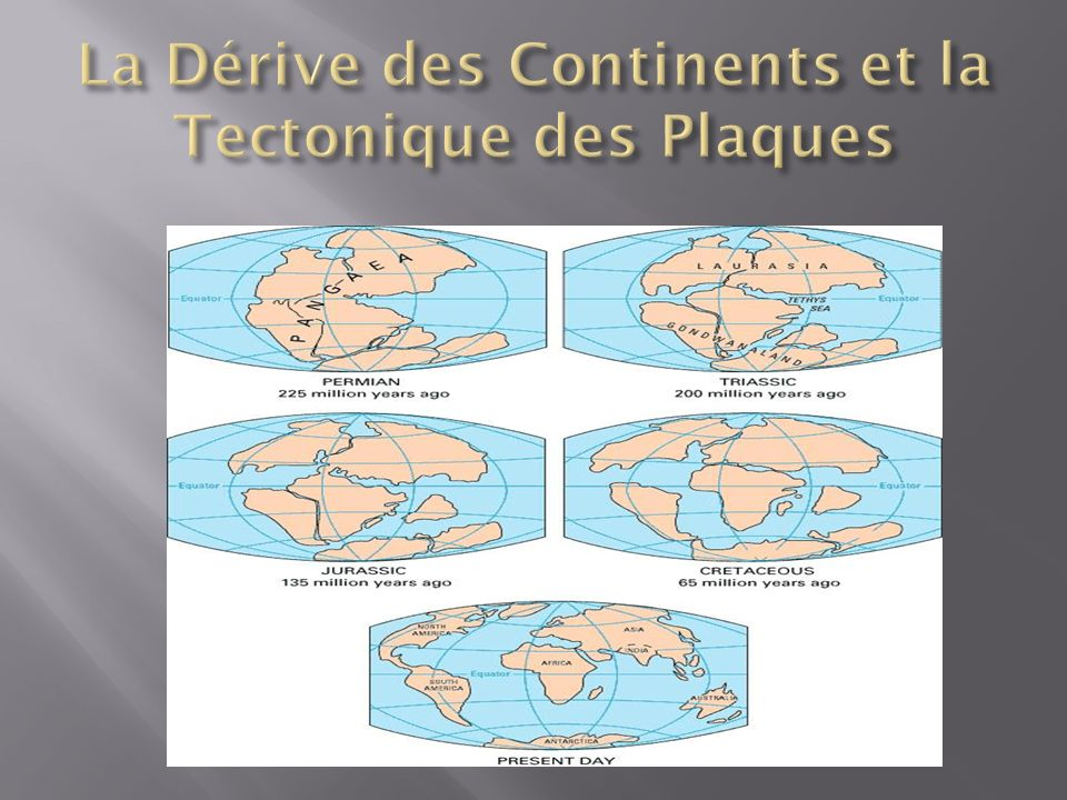 La Dérive des Continents et la Tectonique des Plaques