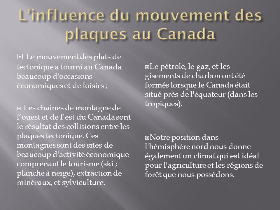 L'influence du mouvement des plaques au Canada