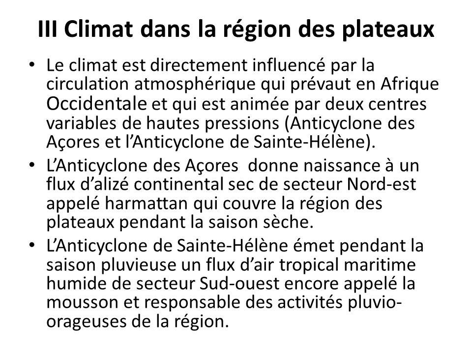 III Climat dans la région des plateaux