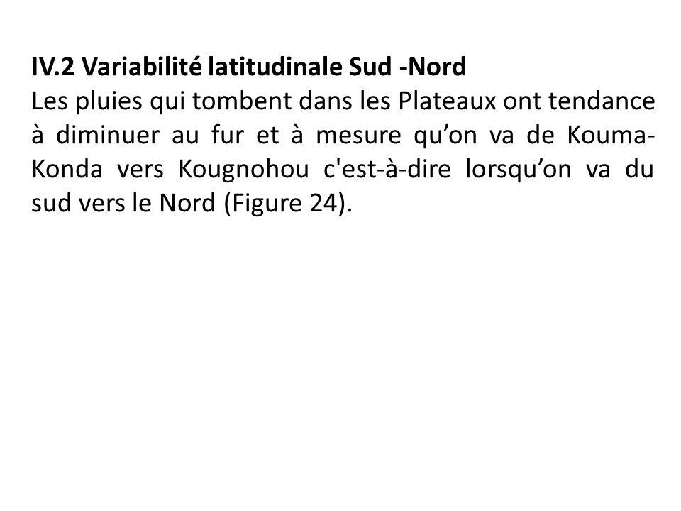 IV.2 Variabilité latitudinale Sud -Nord