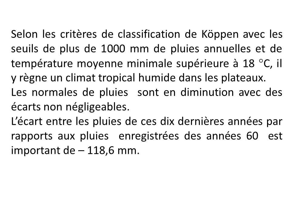 Selon les critères de classification de Köppen avec les seuils de plus de 1000 mm de pluies annuelles et de température moyenne minimale supérieure à 18 °C, il y règne un climat tropical humide dans les plateaux.