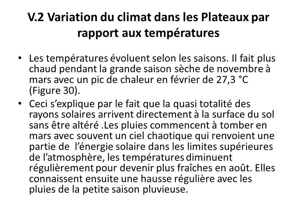 V.2 Variation du climat dans les Plateaux par rapport aux températures
