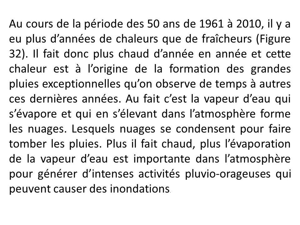 Au cours de la période des 50 ans de 1961 à 2010, il y a eu plus d'années de chaleurs que de fraîcheurs (Figure 32).
