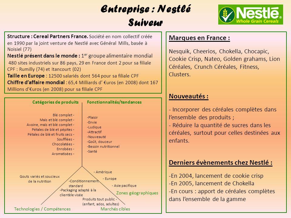Gouts variés et soucieux de la nutrition