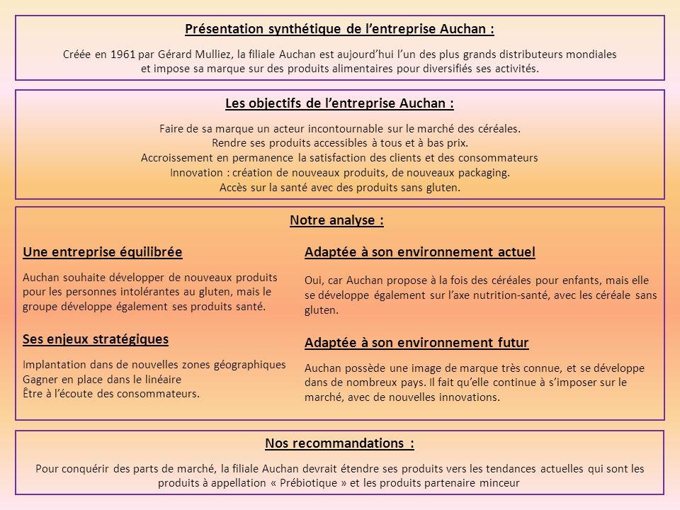 Les objectifs de l'entreprise Auchan :